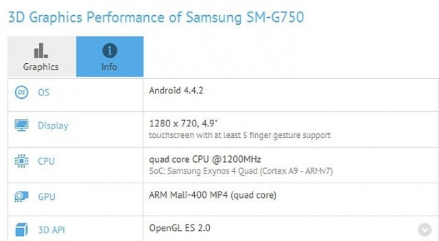 Bocoran Samsung Galaxy Mega 2